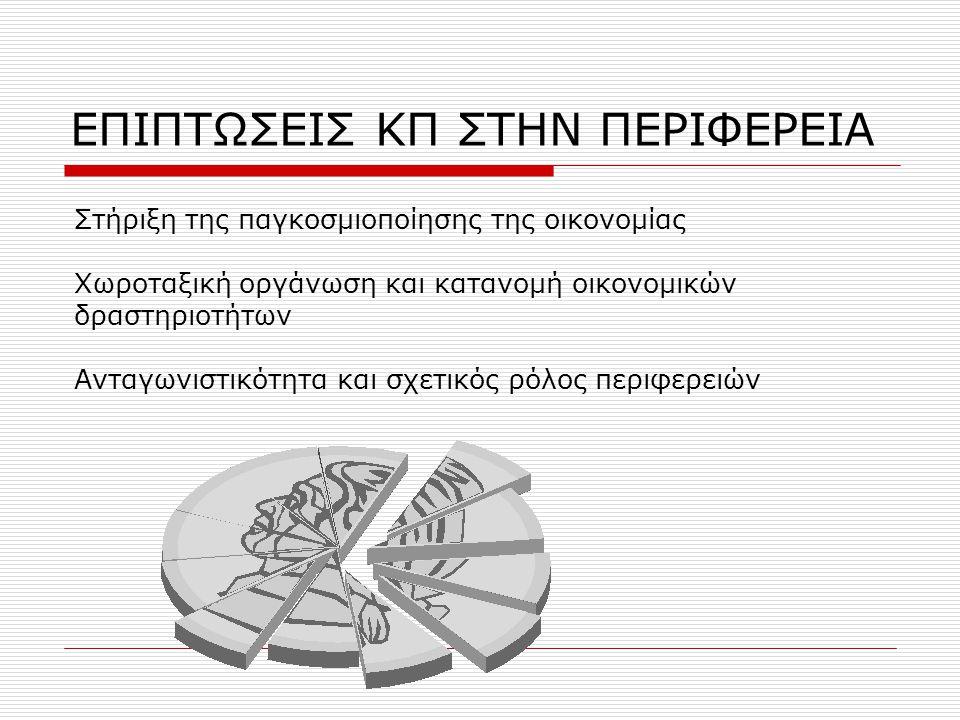 ΕΠΙΠΤΩΣΕΙΣ ΚΠ ΣΤΗΝ ΠΕΡΙΦΕΡΕΙΑ Στήριξη της παγκοσμιοποίησης της οικονομίας Χωροταξική οργάνωση και κατανομή οικονομικών δραστηριοτήτων Ανταγωνιστικότητ