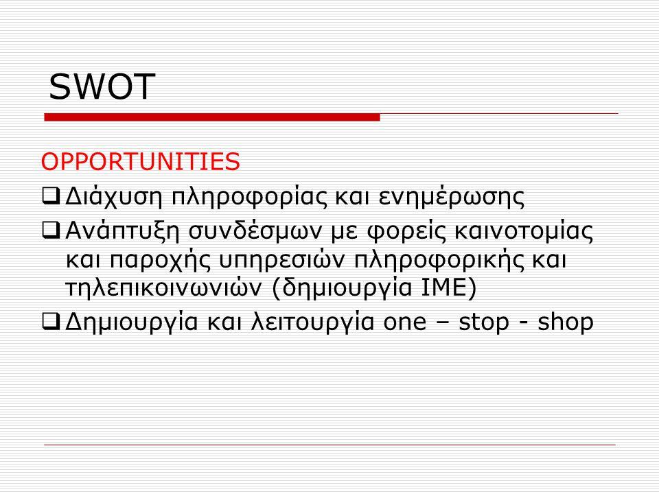 SWOT OPPORTUNITIES  Διάχυση πληροφορίας και ενημέρωσης  Ανάπτυξη συνδέσμων με φορείς καινοτομίας και παροχής υπηρεσιών πληροφορικής και τηλεπικοινων