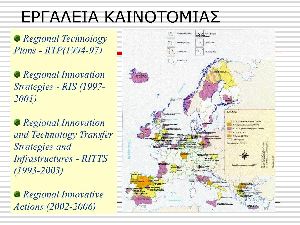 ΕΡΓΑΛΕΙΑ ΚΑΙΝΟΤΟΜΙΑΣ Regional Technology Plans - RTP(1994-97) Regional Innovation Strategies - RIS (1997- 2001) Regional Innovation and Technology Tra