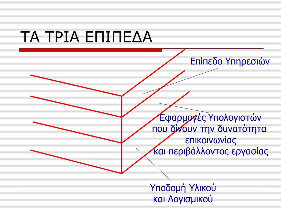 ΓΝΩΣΗ + ΤΗΛΕΜΑΤΙΚΗ
