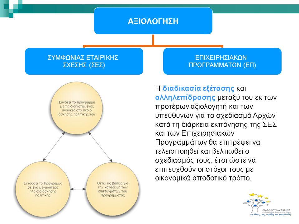 ΚΑΘΗΚΟΝΤΑ ΤΟΥ ΣΥΜΒΟΥΛΟΥ ΑΞΙΟΛΟΓΗΣΗΣ ΤΗΣ ΣΕΣ & ΤΩΝ ΕΠ 2014 - 20  Αξιολόγηση της συμβολής στην επίτευξη της στρατηγικής για έξυπνη, διατηρήσιμη και χωρίς αποκλεισμούς ανάπτυξη σε σχέση με τους επιλεγέντες θεματικούς στόχους και τις προτεραιότητες, λαμβάνοντας υπόψη τις εθνικές και περιφερειακές ανάγκες.