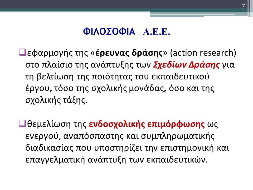 ΦΙΛΟΣΟΦΙΑ Α.Ε.Ε.  εφαρμογής της «έρευνας δράσης» (action research) στο πλαίσιο της ανάπτυξης των Σχεδίων Δράσης για τη βελτίωση της ποιότητας του εκπ