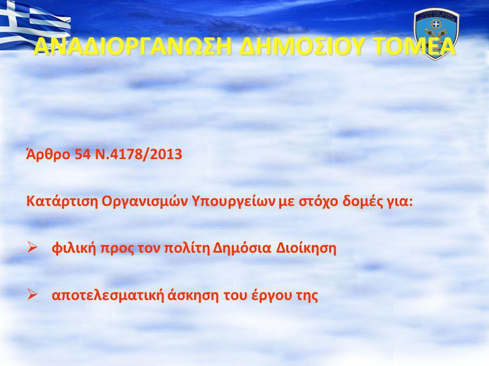 ΑΝΑΔΙΟΡΓΑΝΩΣΗ ΔΗΜΟΣΙΟΥ ΤΟΜΕΑ Άρθρο 54 Ν.4178/2013 Κατάρτιση Οργανισμών Υπουργείων με στόχο δομές για:  φιλική προς τον πολίτη Δημόσια Διοίκηση  αποτ