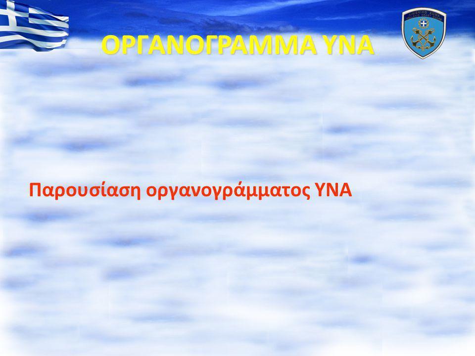 ΟΡΓΑΝΟΓΡΑΜΜΑ ΥΝΑ Παρουσίαση οργανογράμματος ΥΝΑ