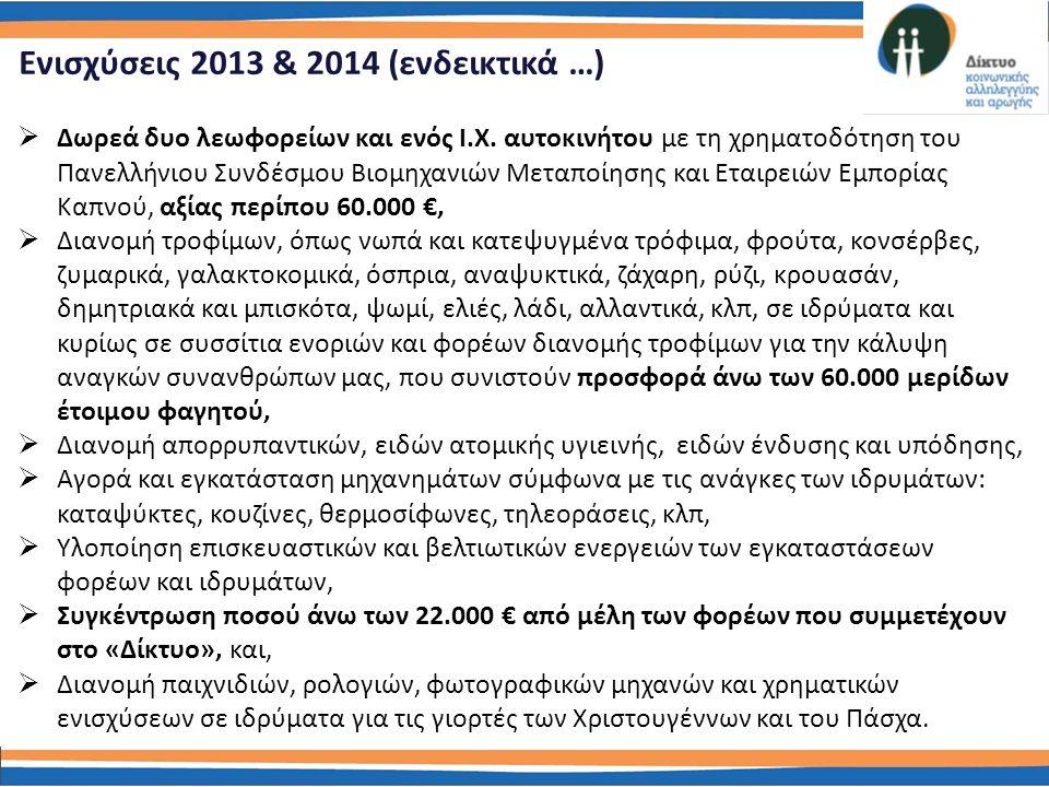 Ενισχύσεις 2013 & 2014 (ενδεικτικά …)  Δωρεά δυο λεωφορείων και ενός Ι.Χ.