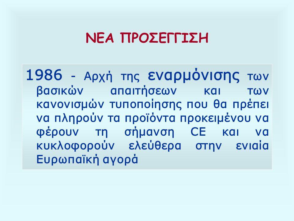ΝΕΑ ΠΡΟΣΕΓΓΙΣΗ 1986 - Αρχή της εναρμόνισης των βασικών απαιτήσεων και των κανονισμών τυποποίησης που θα πρέπει να πληρούν τα προϊόντα προκειμένου να φ