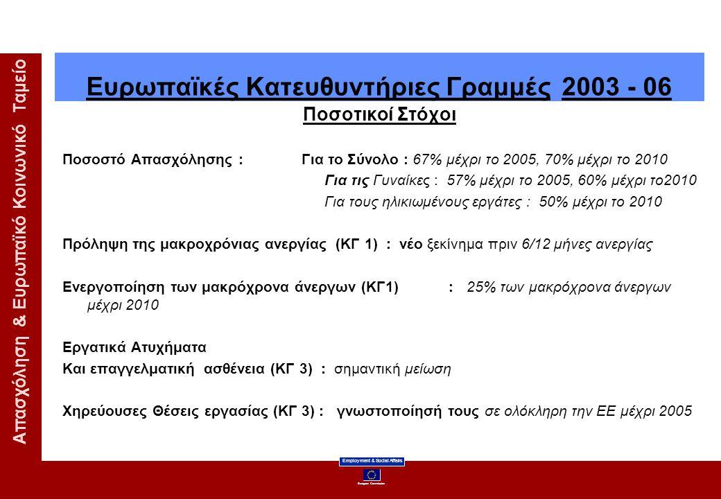 European Commission Employment & Social Affairs Απασχόληση & Ευρωπαϊκό Κοινωνικό Ταμείο Ποσοτικοί Στόχοι Ποσοστό Απασχόλησης : Για το Σύνολο : 67% μέχ