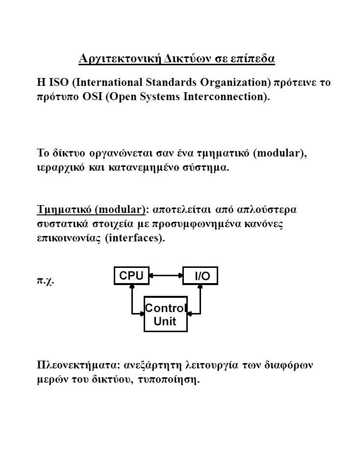 Αρχιτεκτονική Δικτύων σε επίπεδα Η ISO (International Standards Organization) πρότεινε το πρότυπο OSI (Open Systems Interconnection). To δίκτυο οργανώ