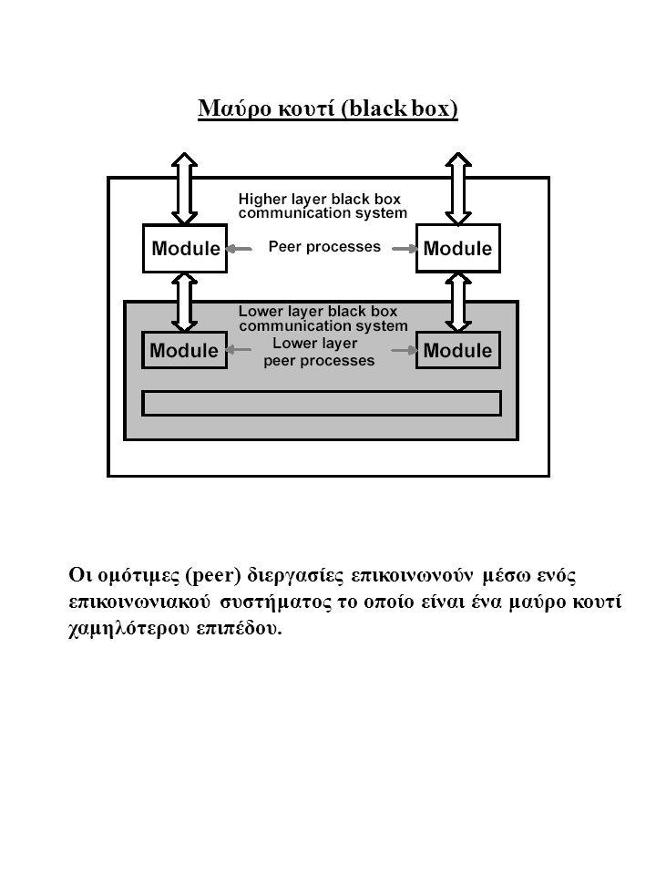 Μαύρο κουτί (black box) Οι ομότιμες (peer) διεργασίες επικοινωνούν μέσω ενός επικοινωνιακού συστήματος το οποίο είναι ένα μαύρο κουτί χαμηλότερου επιπ