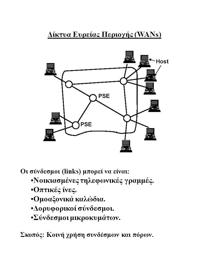 Δίκτυα Ευρείας Περιοχής (WANs) Οι σύνδεσμοι (links) μπορεί να είναι: •Νοικιασμένες τηλεφωνικές γραμμές. •Οπτικές ίνες. •Ομοαξονικά καλώδια. •Δορυφορικ