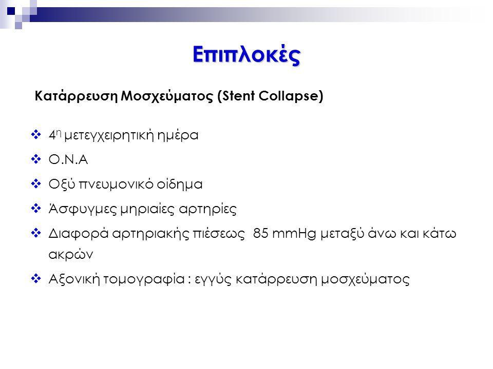 Κατάρρευση Μοσχεύματος (Stent Collapse)  4 η μετεγχειρητική ημέρα  Ο.Ν.Α  Οξύ πνευμονικό οίδημα  Άσφυγμες μηριαίες αρτηρίες  Διαφορά αρτηριακής π