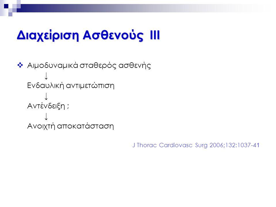 Διαχείριση Ασθενούς III  Αιμοδυναμικά σταθερός ασθενής ↓ Ενδαυλική αντιμετώπιση ↓ Αντένδειξη ; ↓ Ανοιχτή αποκατάσταση J Thorac Cardiovasc Surg 2006;1