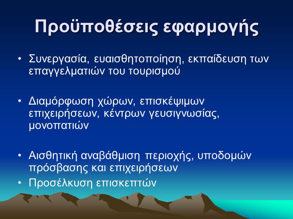 Σχέση με άλλα δίκτυα Σχέση με άλλα δίκτυα •«Τοπικό σύμφωνο ποιότητας» •Δίκτυα του τουριστικού και του αμπελοοινικού κλάδου •ΕΝΟΑΒΕ («Δρόμοι του Κρασιού της Βόρειας Ελλάδας»)