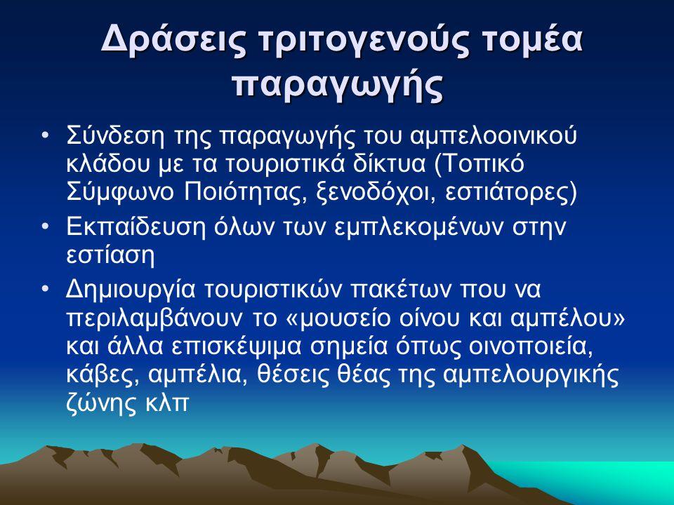 Δράσεις τριτογενούς τομέα παραγωγής Δράσεις τριτογενούς τομέα παραγωγής •Σύνδεση της παραγωγής του αμπελοοινικού κλάδου με τα τουριστικά δίκτυα (Τοπικό Σύμφωνο Ποιότητας, ξενοδόχοι, εστιάτορες) •Εκπαίδευση όλων των εμπλεκομένων στην εστίαση •Δημιουργία τουριστικών πακέτων που να περιλαμβάνουν το «μουσείο οίνου και αμπέλου» και άλλα επισκέψιμα σημεία όπως οινοποιεία, κάβες, αμπέλια, θέσεις θέας της αμπελουργικής ζώνης κλπ