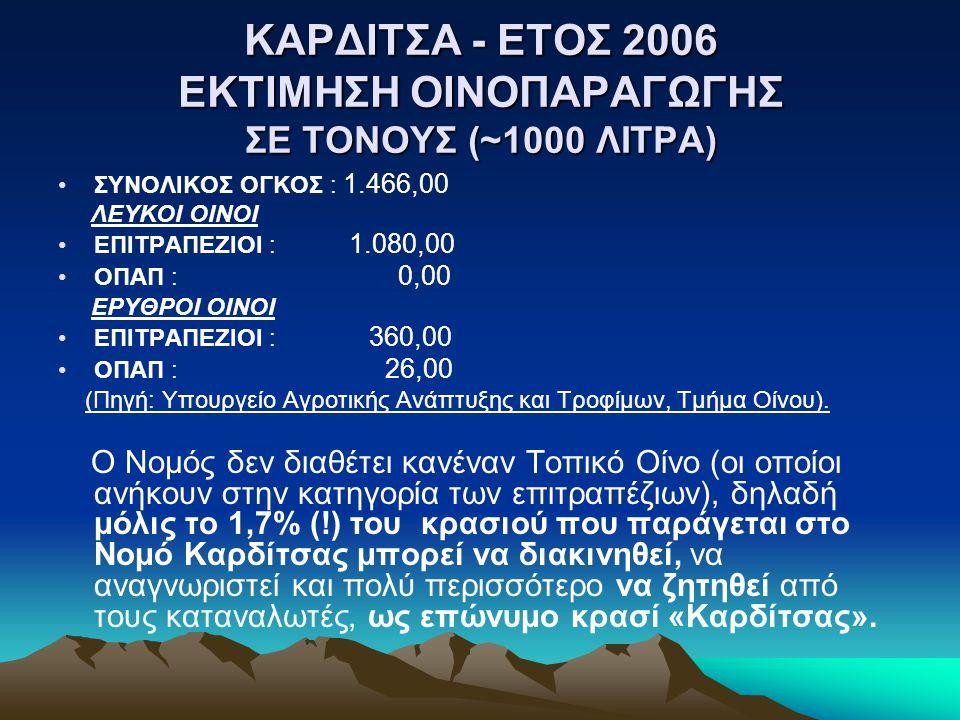ΚΑΡΔΙΤΣΑ - ΕΤΟΣ 2006 ΕΚΤΙΜΗΣΗ ΟΙΝΟΠΑΡΑΓΩΓΗΣ ΣΕ ΤΟΝΟΥΣ (~1000 ΛΙΤΡΑ) •ΣΥΝΟΛΙΚΟΣ ΟΓΚΟΣ : 1.466,00 ΛΕΥΚΟΙ ΟΙΝΟΙ •ΕΠΙΤΡΑΠΕΖΙΟΙ : 1.080,00 •ΟΠΑΠ : 0,00 ΕΡΥΘΡΟΙ ΟΙΝΟΙ •ΕΠΙΤΡΑΠΕΖΙΟΙ : 360,00 •ΟΠΑΠ : 26,00 (Πηγή: Υπουργείο Αγροτικής Ανάπτυξης και Τροφίμων, Τμήμα Οίνου).
