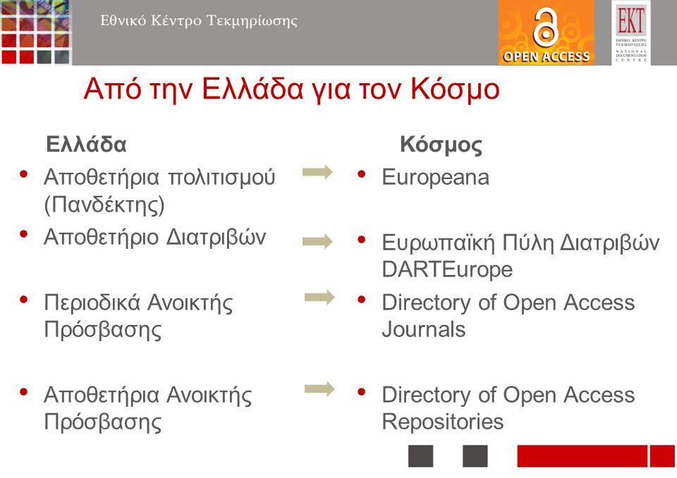 Από την Ελλάδα για τον Κόσμο • Αποθετήρια πολιτισμού (Πανδέκτης) • Αποθετήριο Διατριβών • Περιοδικά Ανοικτής Πρόσβασης • Αποθετήρια Ανοικτής Πρόσβασης