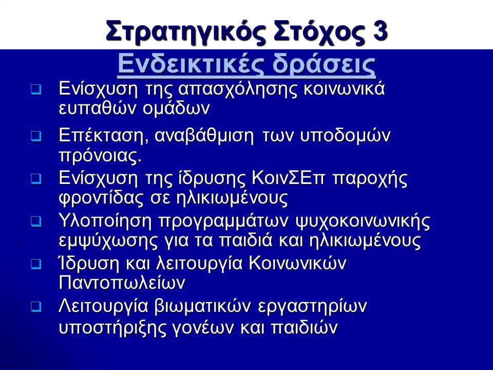Στρατηγικός Στόχος 3 Ενδεικτικές δράσεις  Ενίσχυση της απασχόλησης κοινωνικά ευπαθών ομάδων  Επέκταση, αναβάθμιση των υποδομών πρόνοιας.