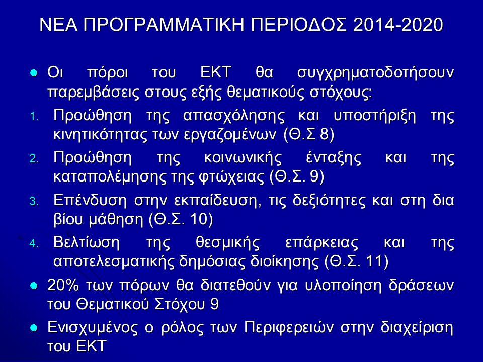 ΝΕΑ ΠΡΟΓΡΑΜΜΑΤΙΚΗ ΠΕΡΙΟΔΟΣ 2014-2020  Οι πόροι του ΕΚΤ θα συγχρηματοδοτήσουν παρεμβάσεις στους εξής θεματικούς στόχους: 1.