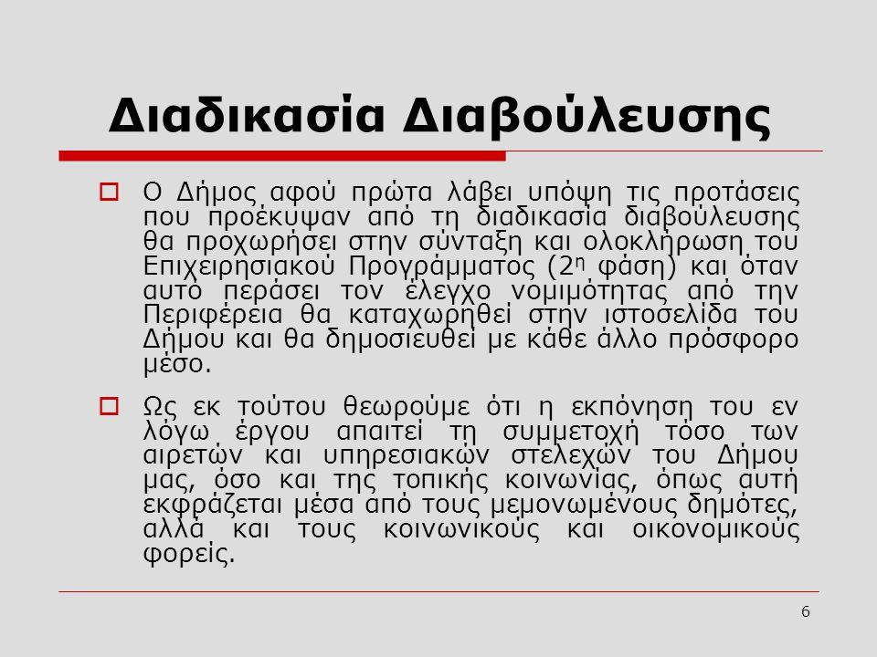 27 ΑΝΑΛΥΣΗ ΜΕΤΡΟΥ 4.6: Οικονομικά ΣΕ ΓΕΝΙΚΟΥΣ ΣΤΟΧΟΥΣ  4.6.1Ενίσχυση συμμετοχής σε προγράμματα  4.6.2Διαφύλαξη της οικονομικής αξιοπιστίας του Δήμου ΑΞΟΝΑΣ 4 ΒΕΛΤΙΩΣΗ ΤΗΣ ΔΙΟΙΚΗΤΙΚΗΣ /ΠΑΡΑΓΩΓΙΚΗΣ ΙΚΑΝΟΤΗΤΑΣ ΤΟΥ ΔΗΜΟΥ