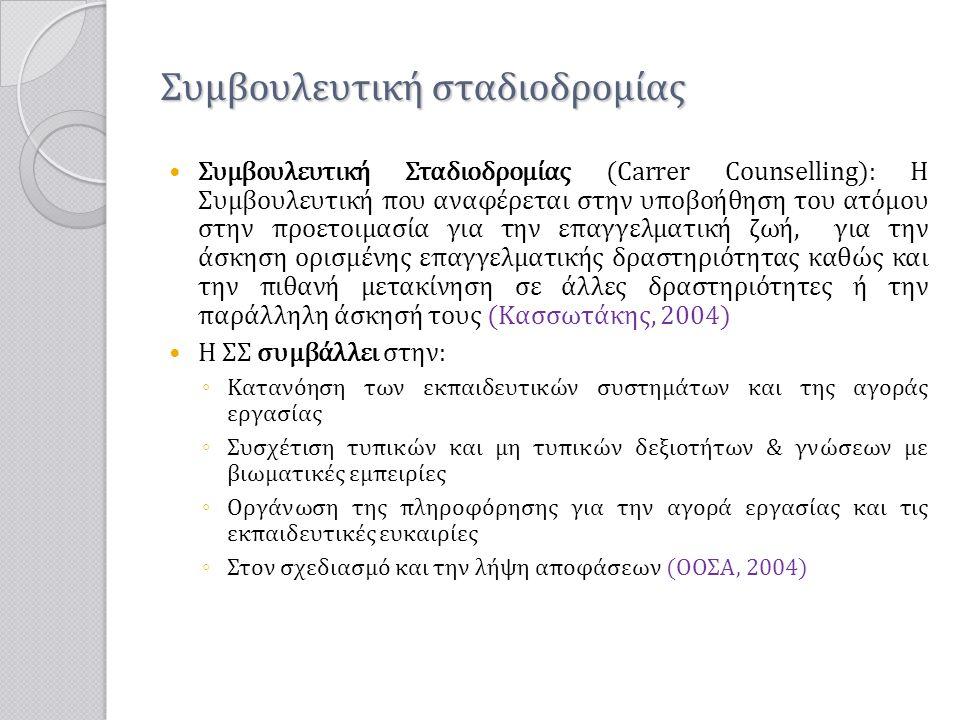 Συμβουλευτική σταδιοδρομίας & Δια Βίου Ανάπτυξη  Η συμβουλευτική σταδιοδρομίας στην εκπαίδευση ενηλίκων έχει σκοπό να βοηθήσει τα άτομα να προβούν σε επαγγελματικές επιλογές που θα διευκολύνουν την προσαρμογή τους στο επαγγελματικό πλαίσιο και ως εκ τούτου στη συνολική τους προσωπική ανάπτυξη και ωρίμανση (Δημητρόπουλος, 2000)  Στο πλαίσιο της εξ αποστάσεως εκπαίδευσης η έννοια της υποστήριξης με τη σημασία της βοήθειας και της ενίσχυσης είναι καθοριστική αφού μια σειρά από ζητήματα (πολλαπλοί ρόλοι - π.χ.