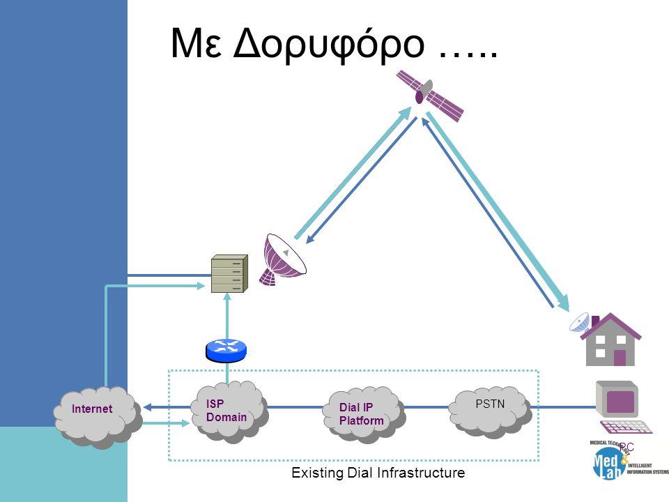 Με Δορυφόρο ….. PC ISP Dial IP Platform ISP PSTN ISP Domain ISP Internet Existing Dial Infrastructure