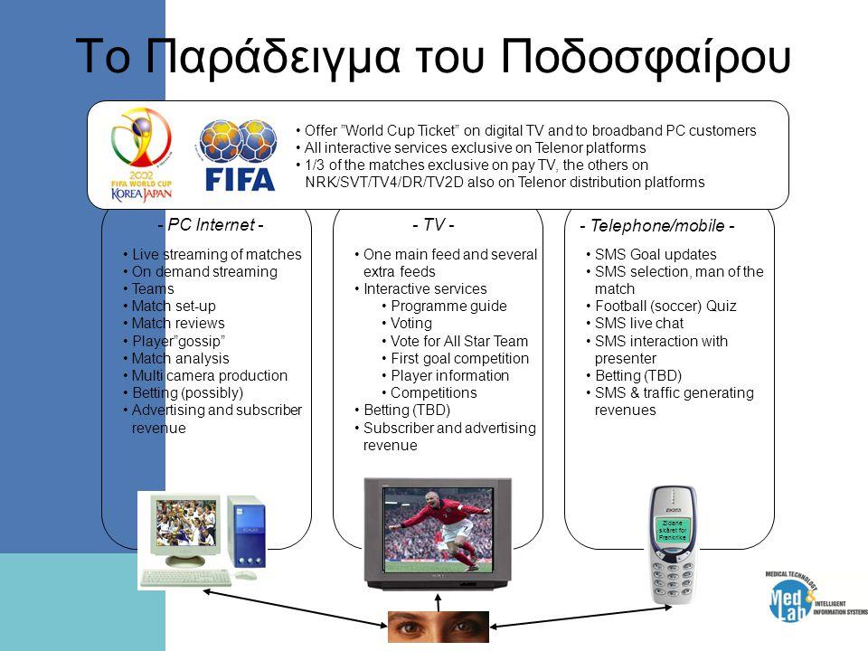 Το Παράδειγμα του Ποδοσφαίρου Zidane skåret for Frankrike •One main feed and several extra feeds •Interactive services •Programme guide •Voting •Vote