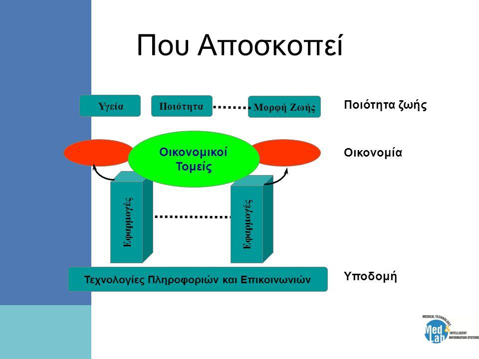 Που Αποσκοπεί Ποιότητα ζωής Υποδομή Οικονομία Τεχνολογίες Πληροφοριών και Επικοινωνιών Υγεία Μορφή Ζωής Ποιότητα Εφαρμογές Οικονομικοί Τομείς