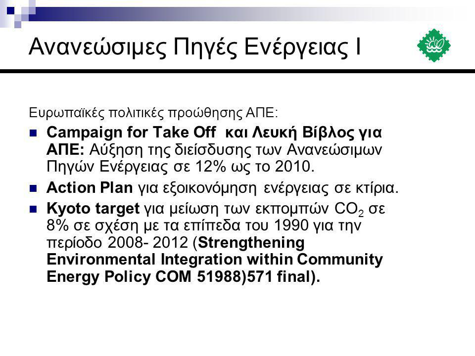 Ευρωπαϊκές πολιτικές προώθησης ΑΠΕ:  Campaign for Take Off και Λευκή Βίβλος για ΑΠΕ: Αύξηση της διείσδυσης των Ανανεώσιμων Πηγών Ενέργειας σε 12% ως