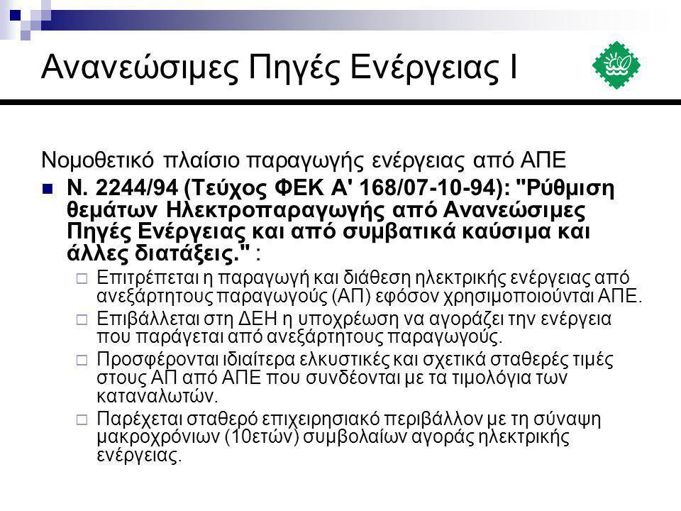Νομοθετικό πλαίσιο παραγωγής ενέργειας από ΑΠΕ  Ν. 2244/94 (Τεύχος ΦΕΚ Α' 168/07-10-94):