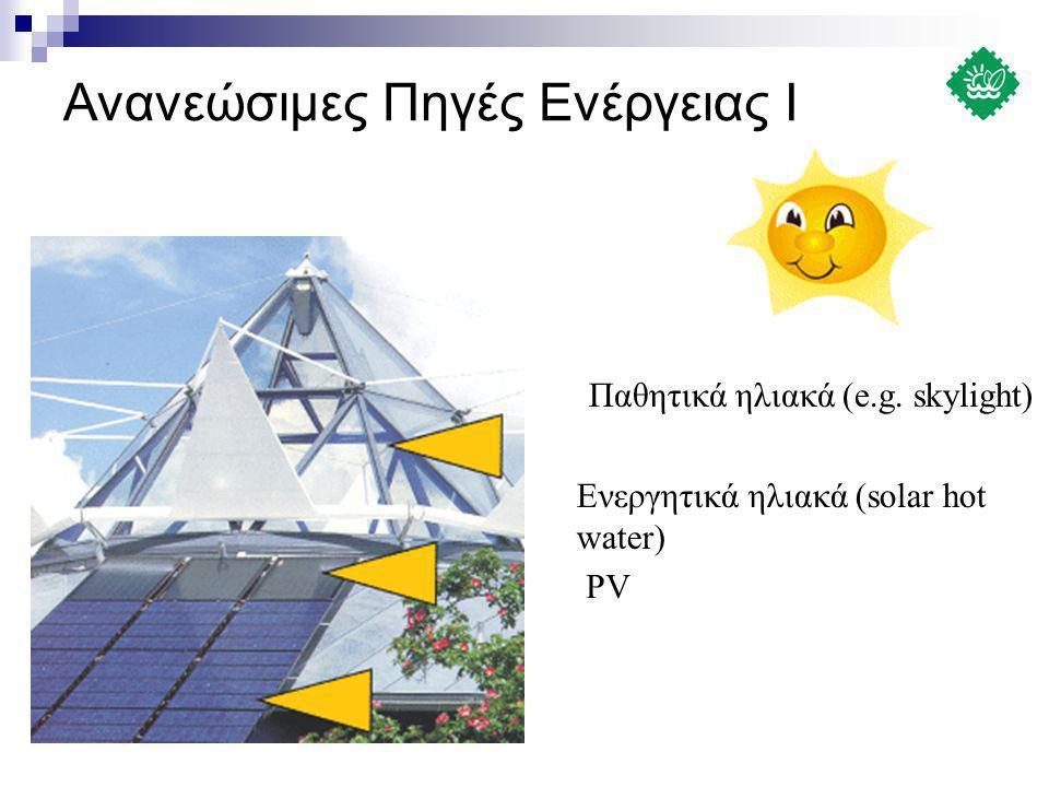 Παθητικά ηλιακά (e.g. skylight) Ενεργητικά ηλιακά (solar hot water) PV Ανανεώσιμες Πηγές Ενέργειας Ι