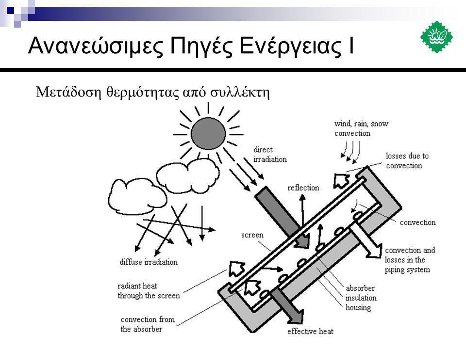 Μετάδοση θερμότητας από συλλέκτη Ανανεώσιμες Πηγές Ενέργειας Ι