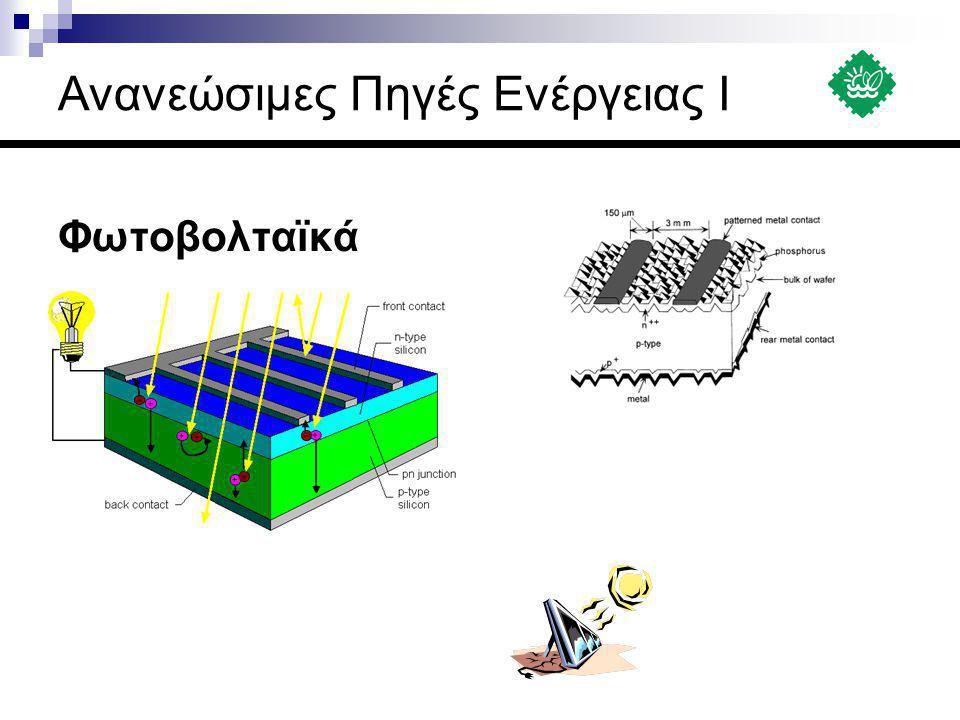 Φωτοβολταϊκά Ανανεώσιμες Πηγές Ενέργειας Ι
