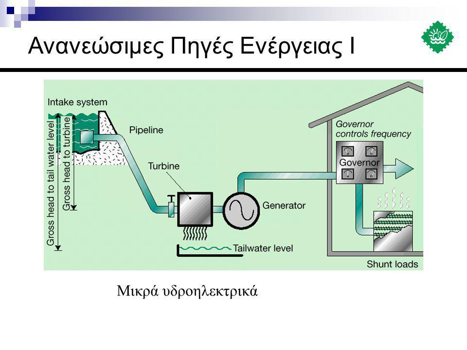 Μικρά υδροηλεκτρικά Ανανεώσιμες Πηγές Ενέργειας Ι