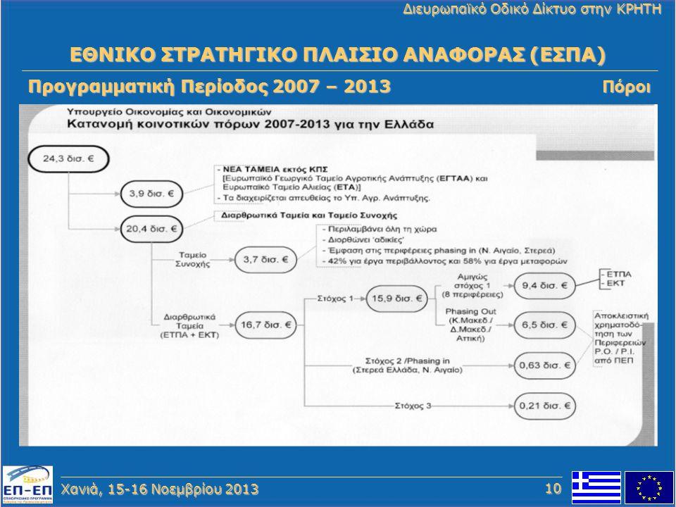 Χανιά, 15-16 Νοεμβρίου 2013 Διευρωπαϊκό Οδικό Δίκτυο στην ΚΡΗΤΗ Προγραμματική Περίοδος 2007 – 2013 Πόροι ΕΘΝΙΚΟ ΣΤΡΑΤΗΓΙΚΟ ΠΛΑΙΣΙΟ ΑΝΑΦΟΡΑΣ (ΕΣΠΑ) 10