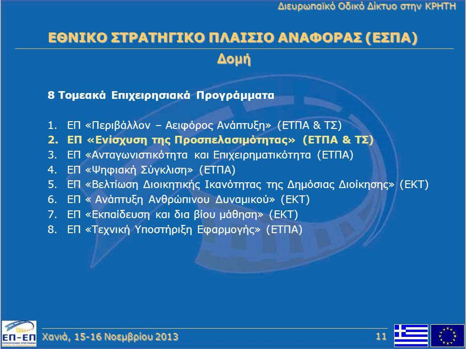 Χανιά, 15-16 Νοεμβρίου 2013 Διευρωπαϊκό Οδικό Δίκτυο στην ΚΡΗΤΗ Δομή ΕΘΝΙΚΟ ΣΤΡΑΤΗΓΙΚΟ ΠΛΑΙΣΙΟ ΑΝΑΦΟΡΑΣ (ΕΣΠΑ) 8 Τομεακά Επιχειρησιακά Προγράμματα 1.Ε