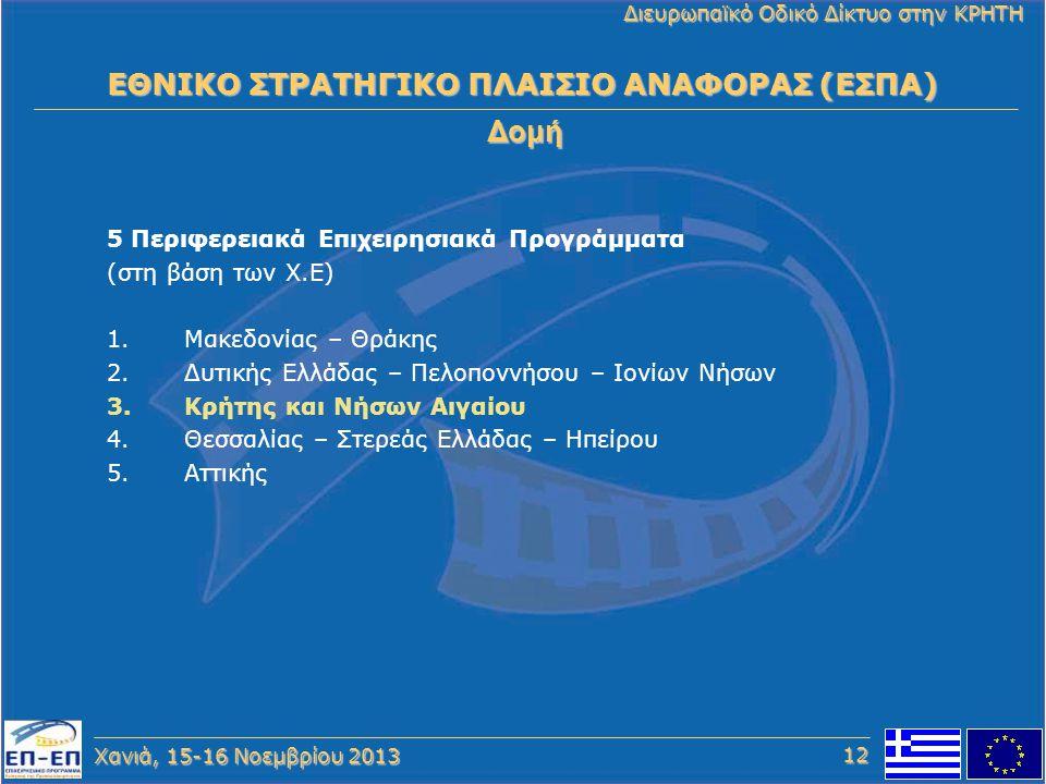 Χανιά, 15-16 Νοεμβρίου 2013 Διευρωπαϊκό Οδικό Δίκτυο στην ΚΡΗΤΗ Δομή 5 Περιφερειακά Επιχειρησιακά Προγράμματα (στη βάση των Χ.Ε) 1. Μακεδονίας – Θράκη