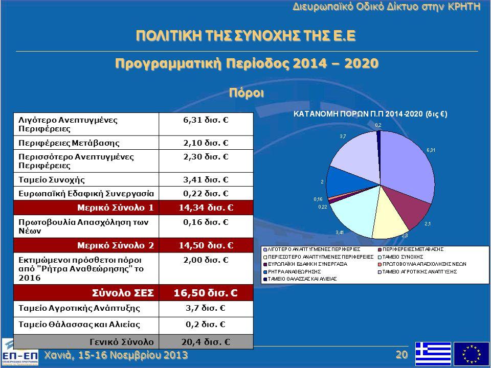 Χανιά, 15-16 Νοεμβρίου 2013 Διευρωπαϊκό Οδικό Δίκτυο στην ΚΡΗΤΗ Λιγότερο Ανεπτυγμένες Περιφέρειες 6,31 δισ. € Περιφέρειες Μετάβασης2,10 δισ. € Περισσό