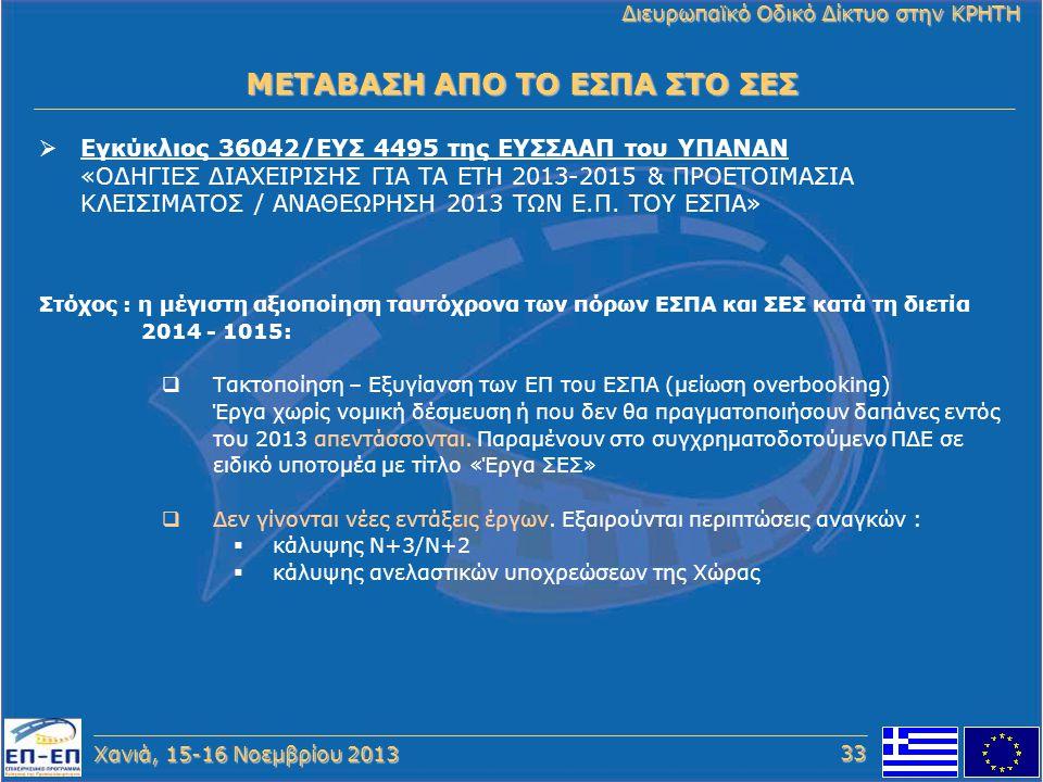 Χανιά, 15-16 Νοεμβρίου 2013 Διευρωπαϊκό Οδικό Δίκτυο στην ΚΡΗΤΗ  Εγκύκλιος 36042/ΕΥΣ 4495 της ΕΥΣΣΑΑΠ του ΥΠΑΝΑΝ «ΟΔΗΓΙΕΣ ΔΙΑΧΕΙΡΙΣΗΣ ΓΙΑ ΤΑ ΕΤΗ 2013