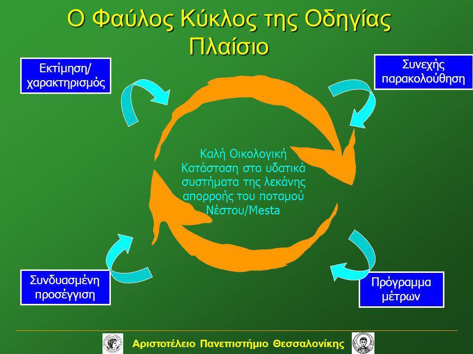 Αριστοτέλειο Πανεπιστήμιο Θεσσαλονίκης Συνεχής παρακολούθηση Συνδυασμένη προσέγγιση Πρόγραμμα μέτρων Εκτίμηση/ χαρακτηρισμός Καλή Οικολογική Κατάσταση