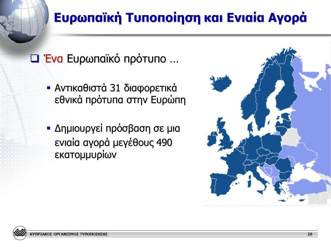 ΚΥΠΡΙΑΚΟΣ ΟΡΓΑΝΙΣΜΟΣ ΤΥΠΟΠΟΙΗΣΗΣ 20 Ευρωπαϊκή Τυποποίηση και Ενιαία Αγορά  Ένα Ευρωπαϊκό πρότυπο …  Αντικαθιστά 31 διαφορετικά εθνικά πρότυπα στην Ευρώπη  Δημιουργεί πρόσβαση σε μια ενιαία αγορά μεγέθους 490 εκατομμυρίων