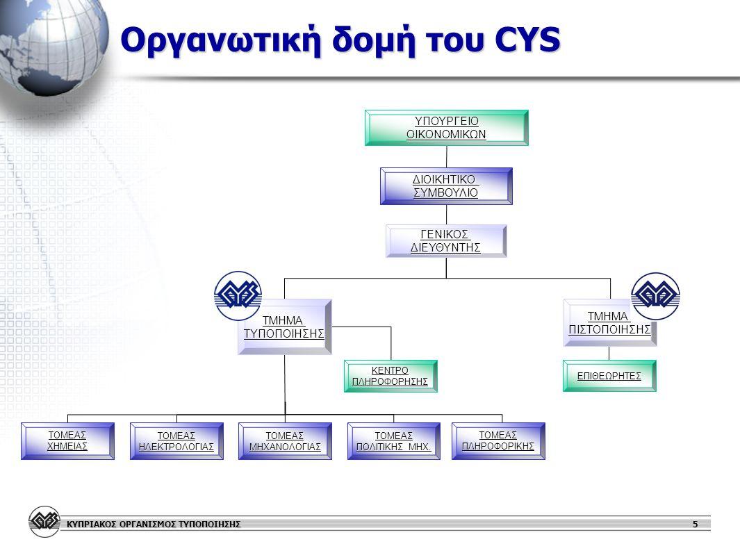 ΚΥΠΡΙΑΚΟΣ ΟΡΓΑΝΙΣΜΟΣ ΤΥΠΟΠΟΙΗΣΗΣ 26 Τρόποι Συμμετοχής στις Δραστηριότητες της Τυποποίησης 1.Μέλος Αντανακλαστικής Επιτροπής 2.Μέλος Εθνικής Τεχνικής Επιτροπής 3.Παρατηρητής σε Ηλεκτρονική Βάση Δεδομένων της Ευρωπαϊκής Τεχνικής Επιτροπής 4.Συμμετοχή στις συνεδριάσεις των Ευρωπαϊκών Τεχνικών Επιτροπών