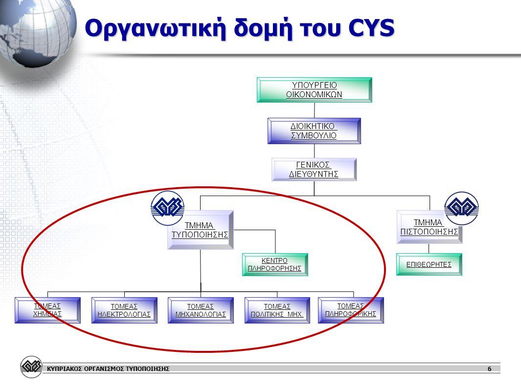 ΚΥΠΡΙΑΚΟΣ ΟΡΓΑΝΙΣΜΟΣ ΤΥΠΟΠΟΙΗΣΗΣ 6 Οργανωτική δομή του CYS ΥΠΟΥΡΓΕΙΟΟΙΚΟΝΟΜΙΚΩΝ ΔΙΟΙΚΗΤΙΚΟΣΥΜΒΟΥΛΙΟ ΓΕΝΙΚΟΣΔΙΕΥΘΥΝΤΗΣ ΤΜΗΜΑΤΥΠΟΠΟΙΗΣΗΣΤΜΗΜΑΠΙΣΤΟΠΟΙΗΣΗΣ ΚΕΝΤΡΟΠΛΗΡΟΦΟΡΗΣΗΣ ΕΠΙΘΕΩΡΗΤΕΣ ΤΟΜΕΑΣΧΗΜΕΙΑΣ ΤΟΜΕΑΣΗΛΕΚΤΡΟΛΟΓΙΑΣΤΟΜΕΑΣΜΗΧΑΝΟΛΟΓΙΑΣΤΟΜΕΑΣ ΠΟΛΙΤΙΚΗΣ ΜΗΧ.