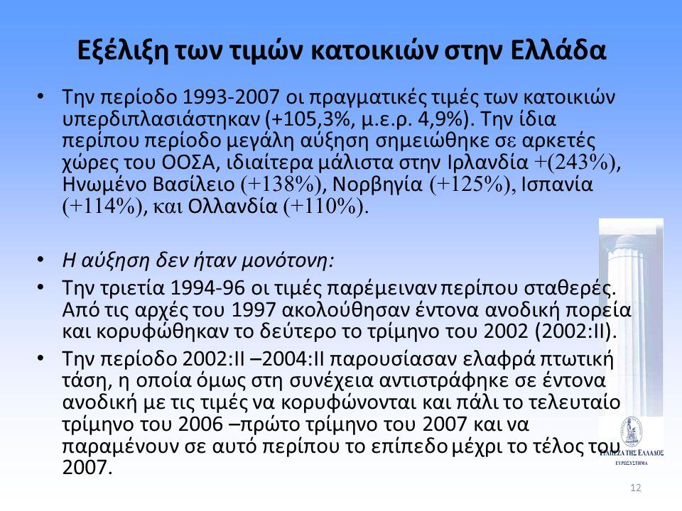 12 Εξέλιξη των τιμών κατοικιών στην Ελλάδα • Την περίοδο 1993-2007 οι πραγματικές τιμές των κατοικιών υπερδιπλασιάστηκαν (+105,3%, μ.ε.ρ. 4,9%). Την ί