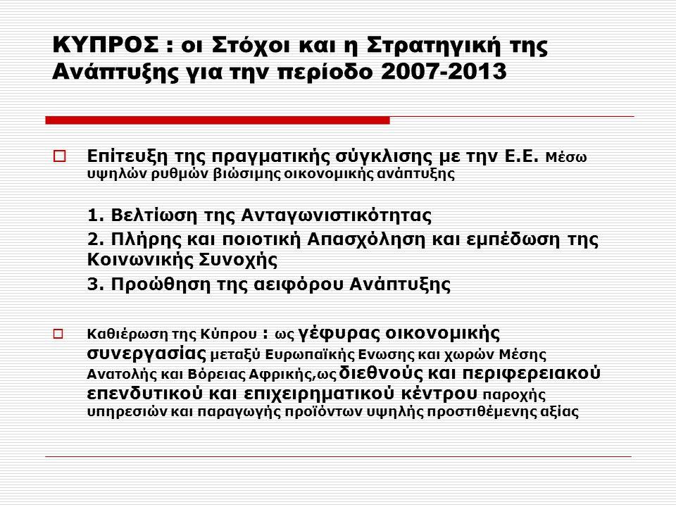 ΚΥΠΡΟΣ : οι Στόχοι και η Στρατηγική της Ανάπτυξης για την περίοδο 2007-2013  Επίτευξη της πραγματικής σύγκλισης με την Ε.Ε.