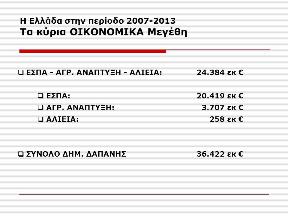 Η ΣΤΡΑΤΗΓΙΚΗ ΤΗΣ ΑΝΑΠΤΥΞΗΣ ΓΙΑ ΤΗΝ ΠΕΡΙΟΔΟ 2007-2013  Η Ελλάδα της νέας περιόδου 2007-2013 στοχεύει στην ανάδειξή της σε μια εξωστρεφή χώρα με ισχυρή διεθνή παρουσία: Στόχος, Ελλάδα παραγωγική, ανταγωνιστική και με έμφαση στην ποιότητα και την καινοτομία.