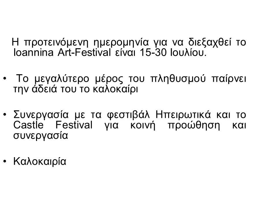 Προτεινόμενο Πρόγραμμα •Θεματική ομαδική έκθεση με συμμετοχές καλλιτεχνών κατόπιν πρόσκλησης από τα Γιάννενα, την υπόλοιπη Ελλάδα και το εξωτερικό •Δραστηριότητες βασισμένες στην θεματική έκθεση •Δημιουργία νέας δουλειάς αποκλειστικά για το φεστιβάλ •Δεύτερη έκθεση Γιαννιωτών κατόπιν υποβολής αιτήσεων •2 εκθέσεις φωτογραφίας βασισμένες στην ιδία λογική