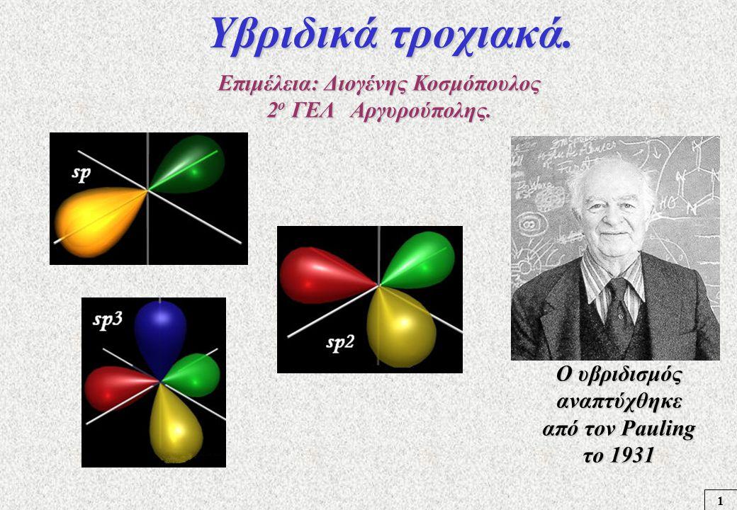 12 2s +2p2s +2p2s +2p2s +2p Γραμμικοί συνδυασμοί: 2s -2p2s -2p2s -2p2s -2p 2sp Περιπτώσεις υβριδικών τροχιακών.
