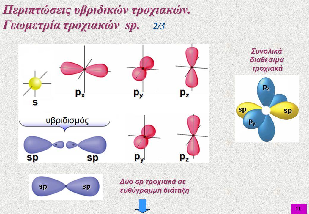 11 Συνολικά διαθέσιμα τροχιακά Δύο sp τροχιακά σε ευθύγραμμη διάταξη Περιπτώσεις υβριδικών τροχιακών. Γεωμετρία τροχιακών sp. spsp 2/3