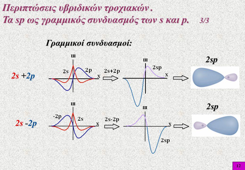 12 2s +2p2s +2p2s +2p2s +2p Γραμμικοί συνδυασμοί: 2s -2p2s -2p2s -2p2s -2p 2sp Περιπτώσεις υβριδικών τροχιακών. Τα sp ως γραμμικός συνδυασμός των s κα