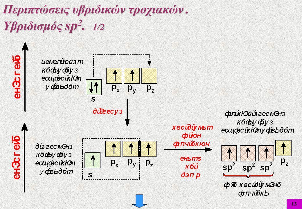 13 Περιπτώσεις υβριδικών τροχιακών. Υβριδισμός sp 2. 1/2
